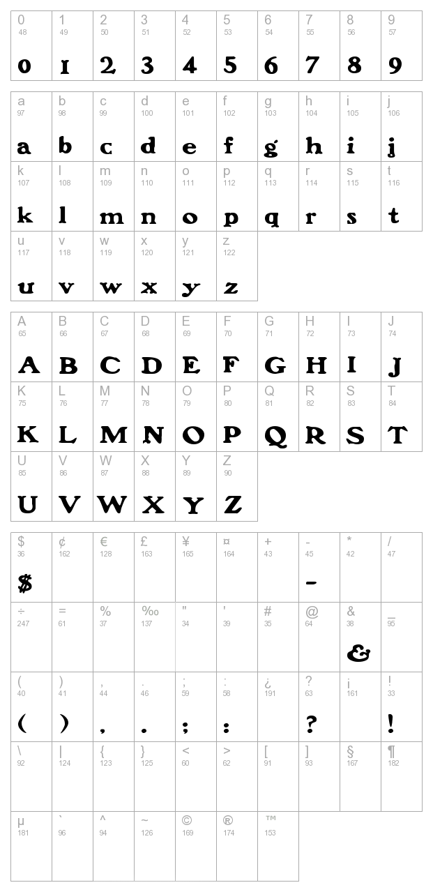 Frank Font Wide character map