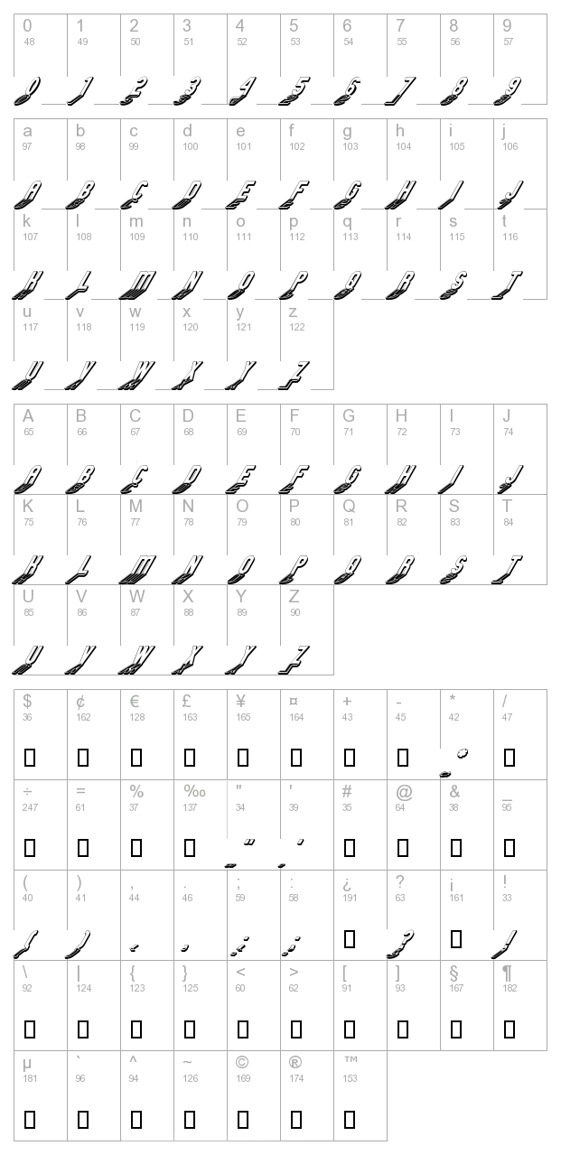 GM Exp Shadow Gravestone 2 character map