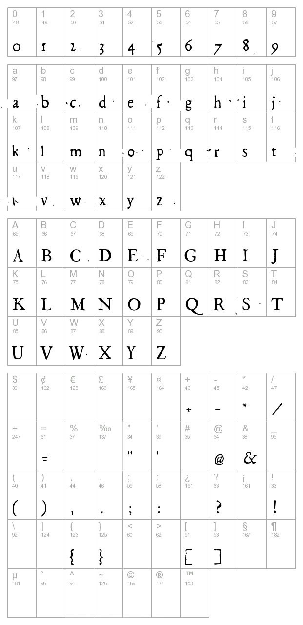 Georg Light character map