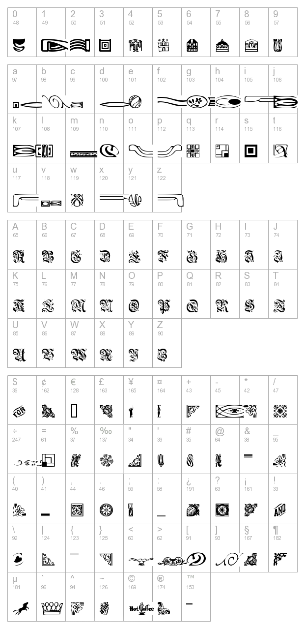 Griffin Dingbats character map