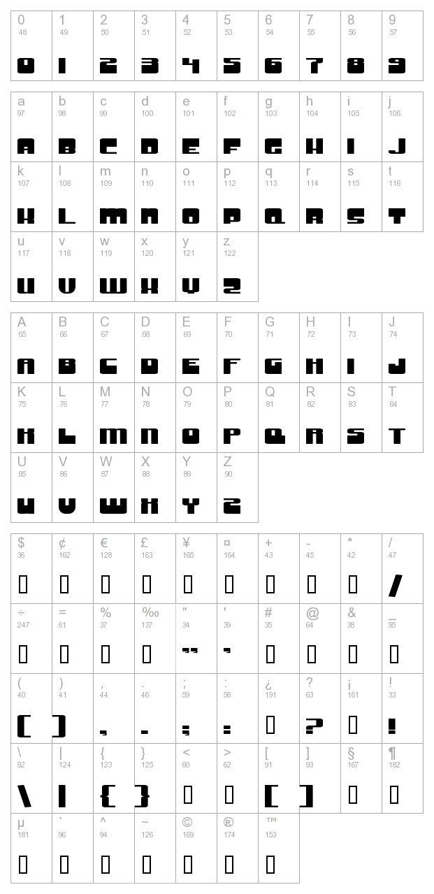 Groove Machine Exp Upright character map