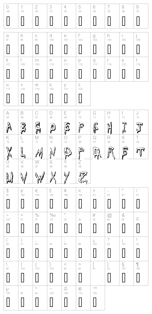 Grossout Shadow character map