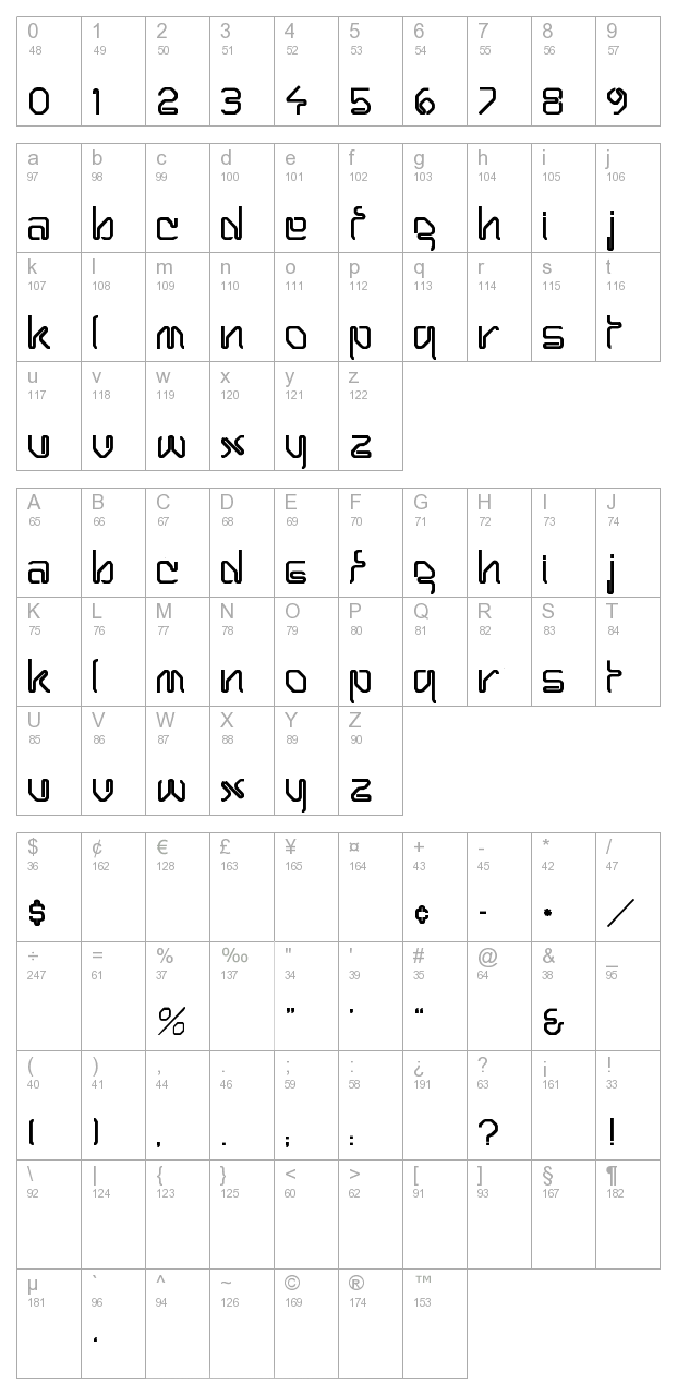 Hairpin Normal character map