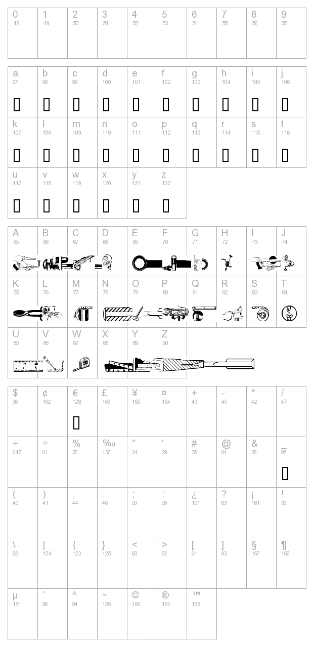 Handyman's Special character map