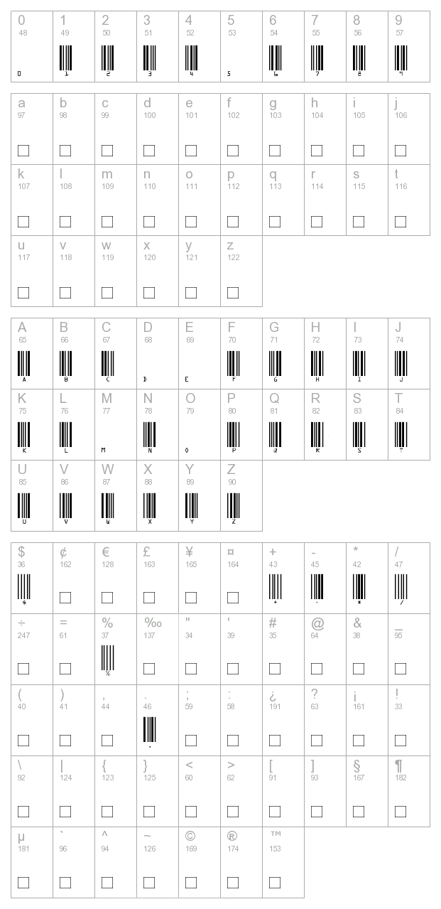 Hard Soft Code 39 OCR character map