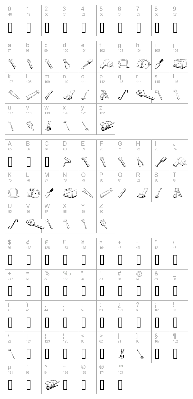 Hardware T character map