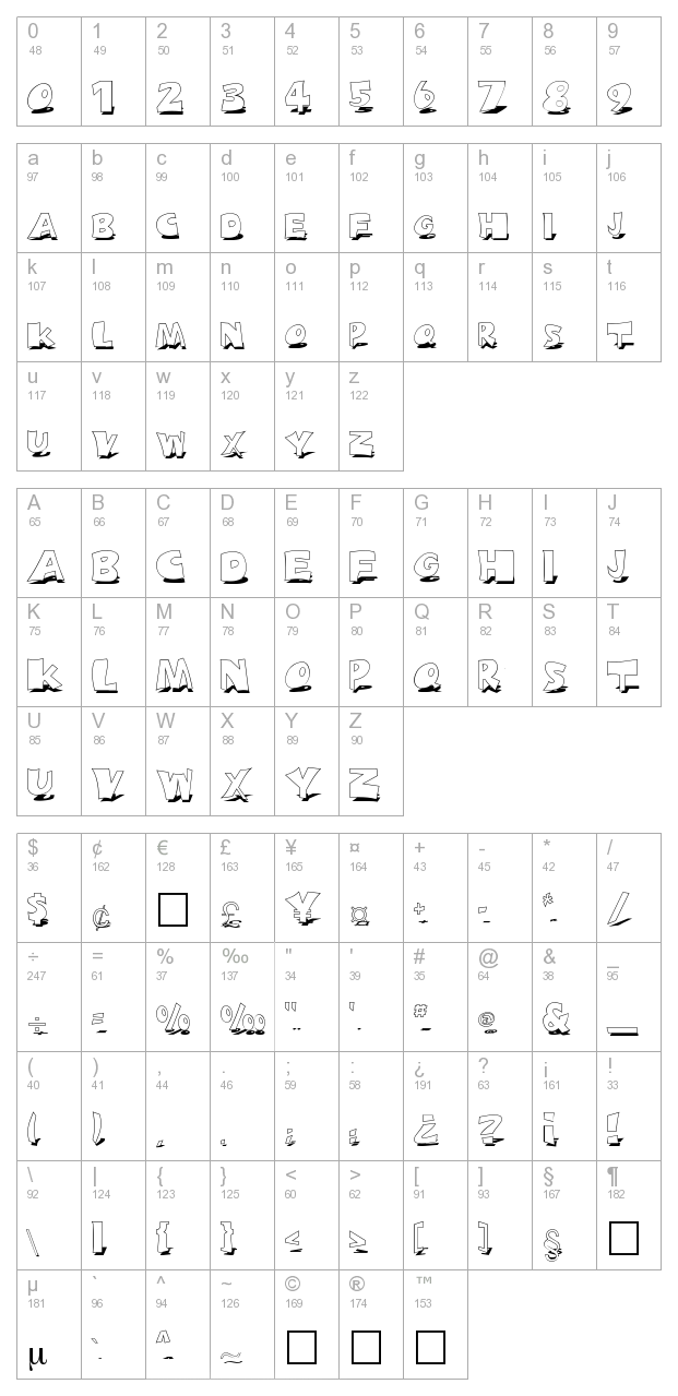 Hattrick Shadow character map