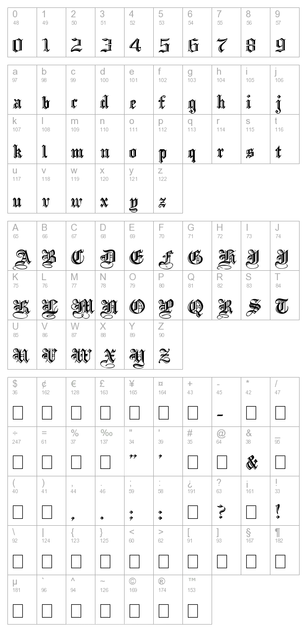 Incised Black Wide Normal character map