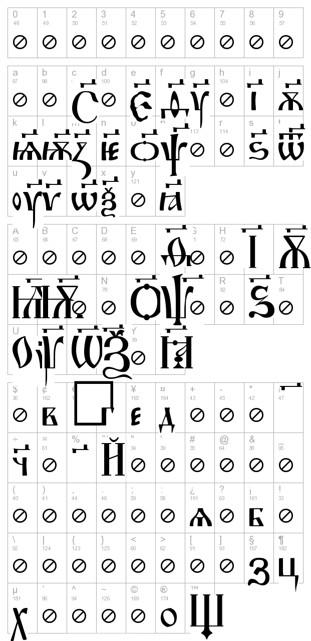 Irmologion Simplex Titled character map