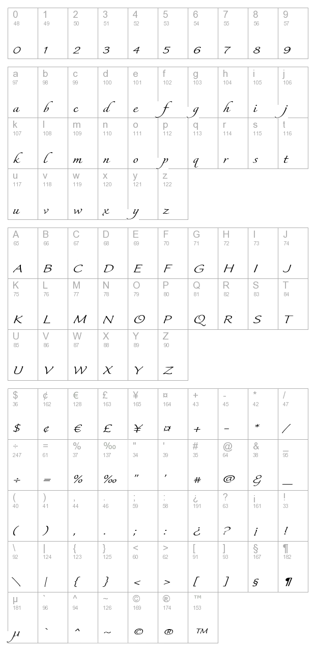 Italican Script Expand character map