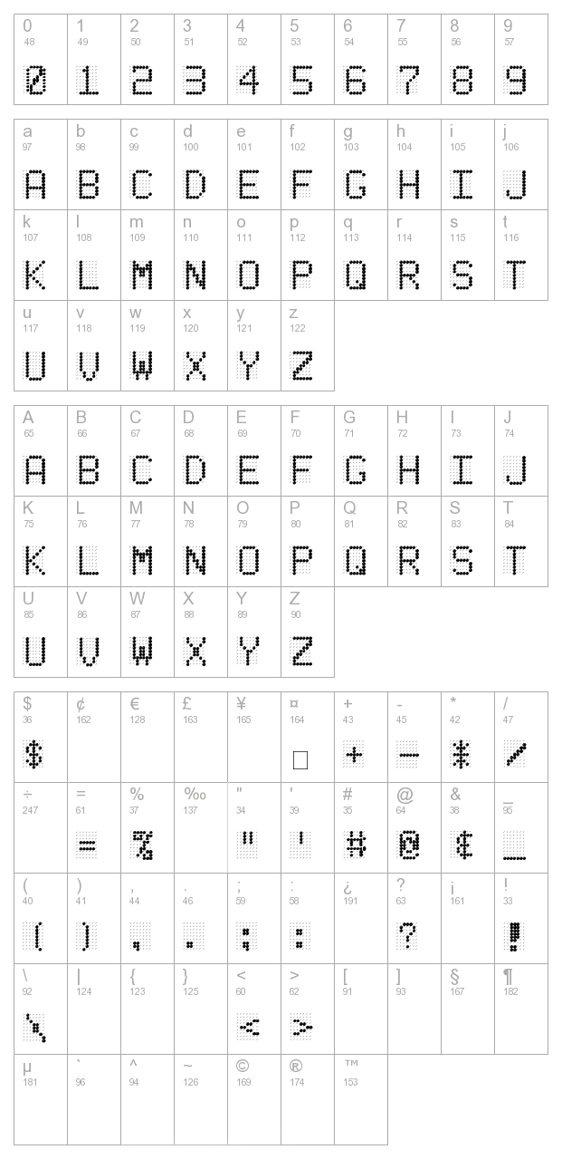 LED BOARD REVERSED character map