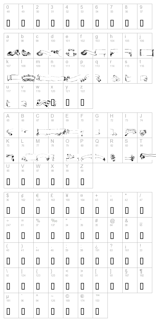 MC Scroll Dings 3 character map