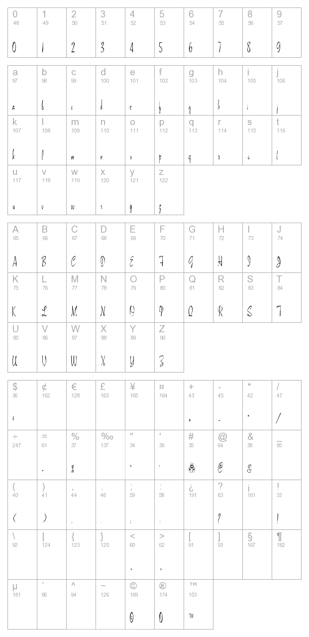 Maidstone Script character map