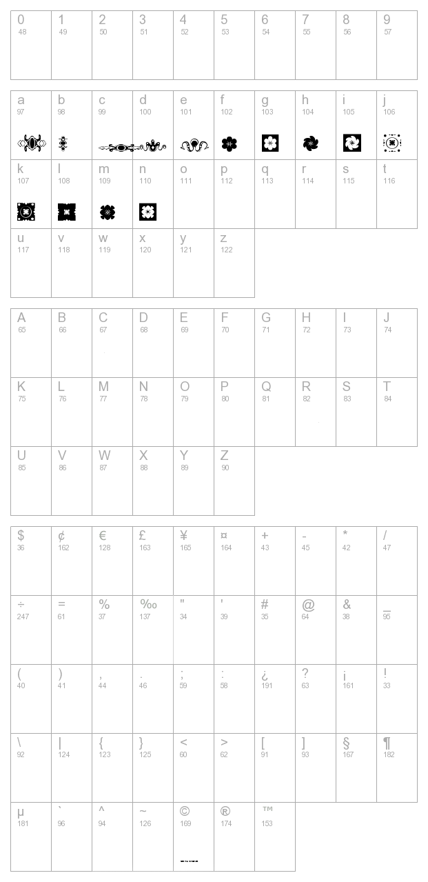 Markie Ding 2 character map
