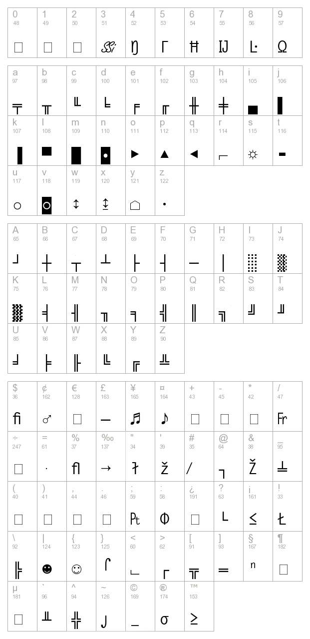 Micro Pi Two SSi Normal character map
