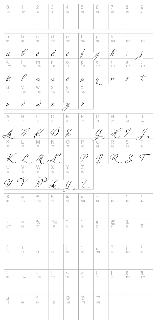 Ministry Script Stylistic HFF character map