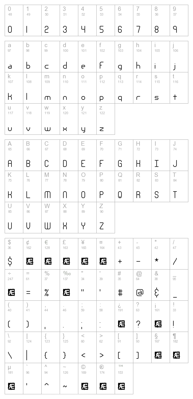 Nanosecond Thin BRK character map