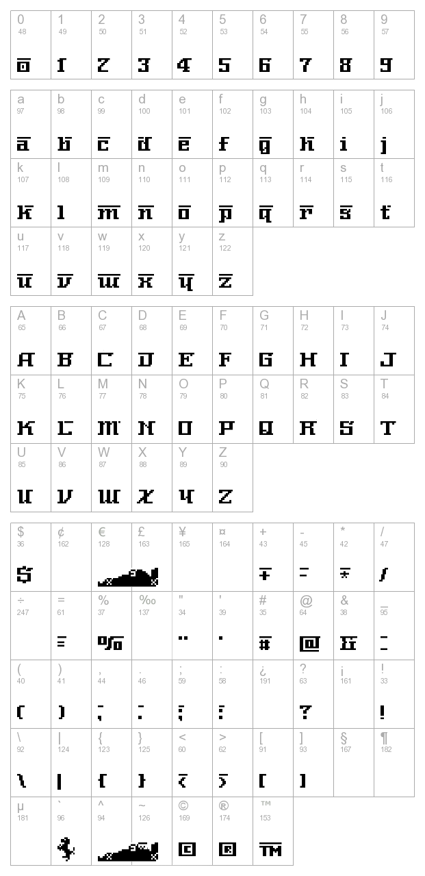 Nerima Number character map