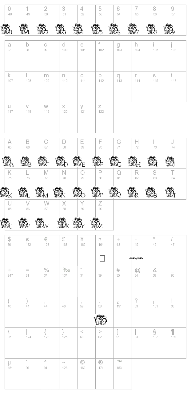 New WGL 4 Font character map