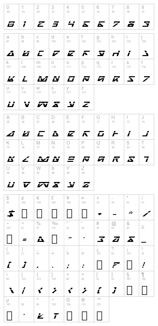 Nick Turbo Bold Expanded It Las character map