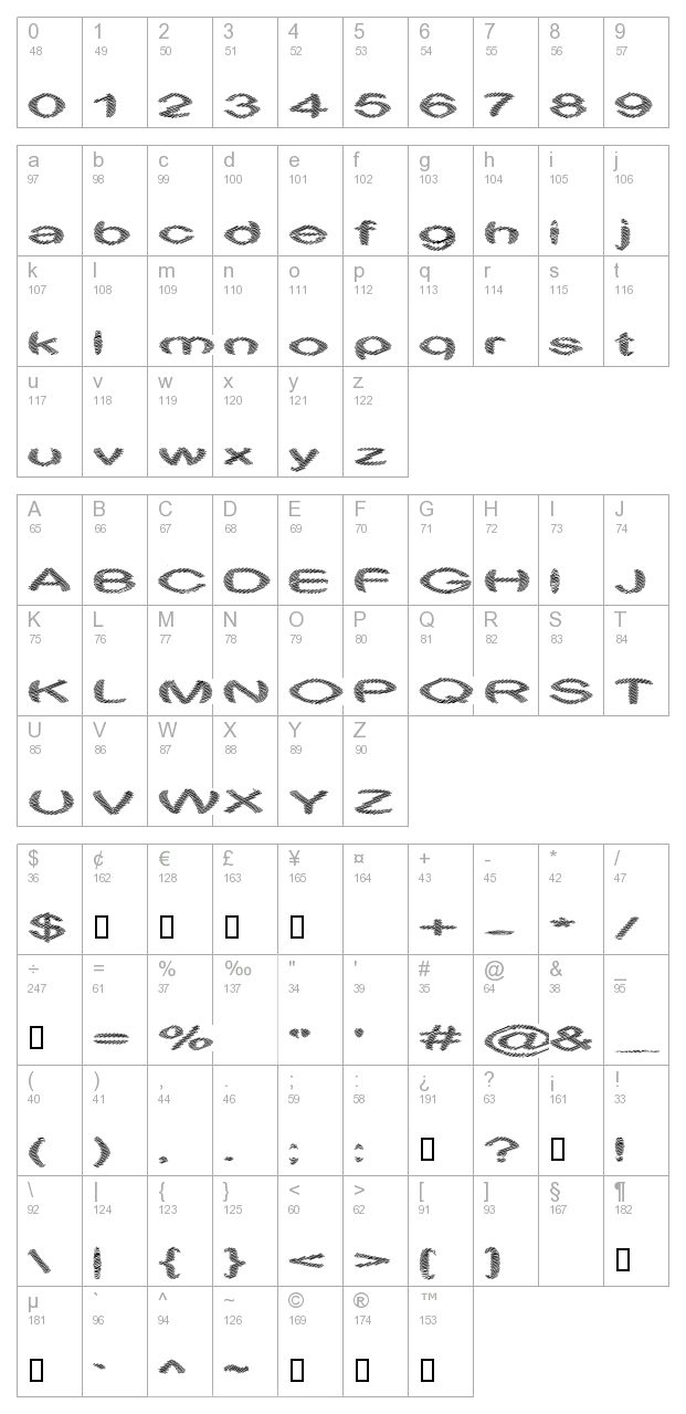 Obtuse two character map