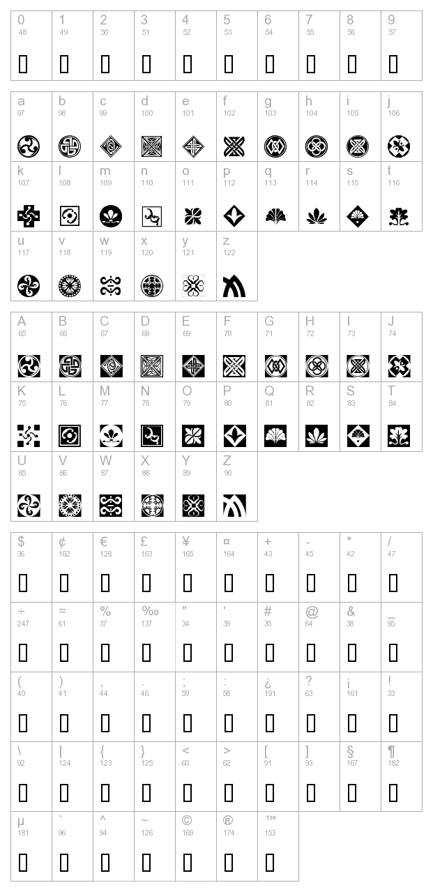 Orient Pattern Dings Set 1 character map