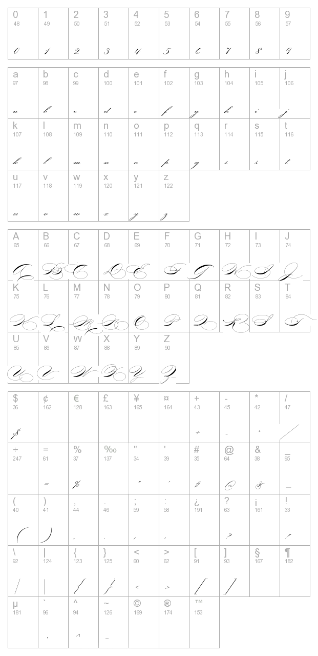 P 22 Zaner Four character map