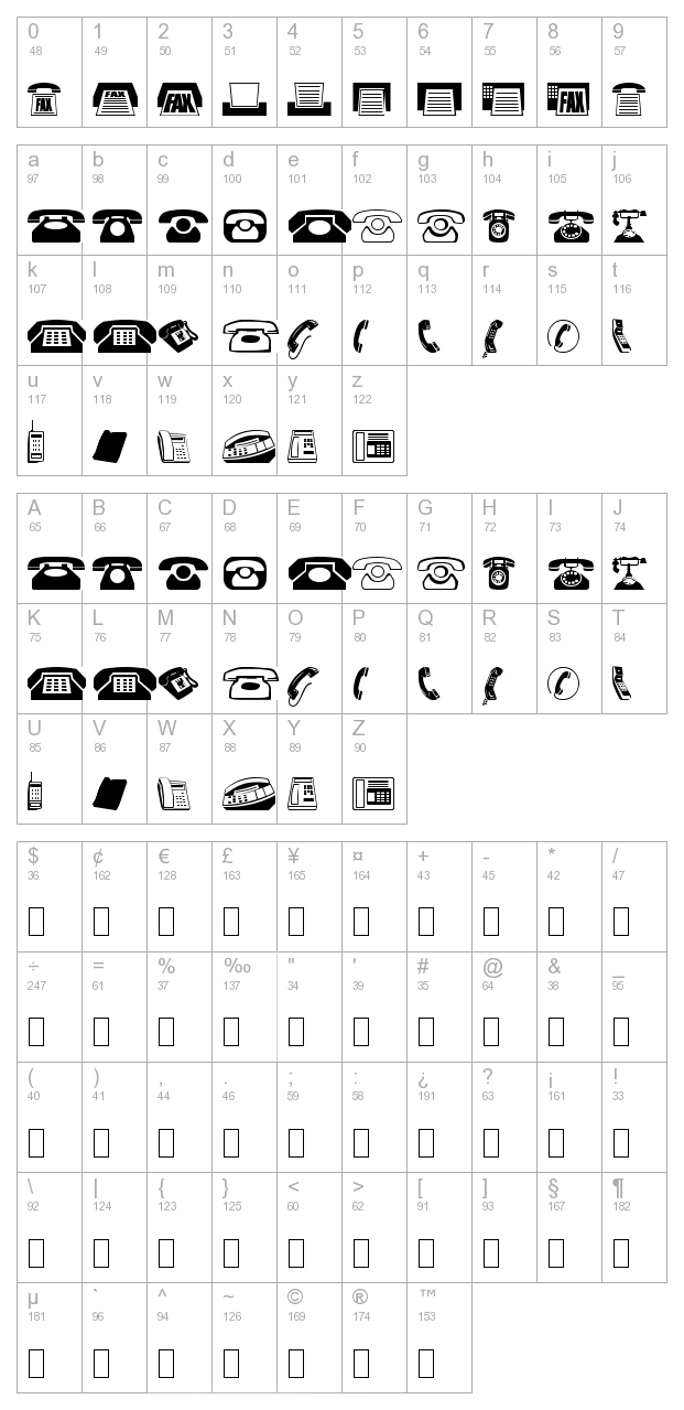 Phones Normal A character map