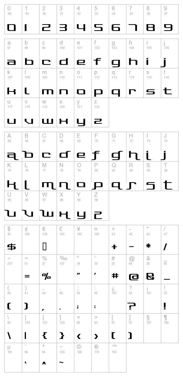 Photonica Straight character map