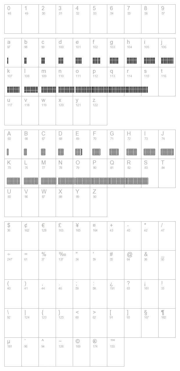 Pica Hole - Grids character map