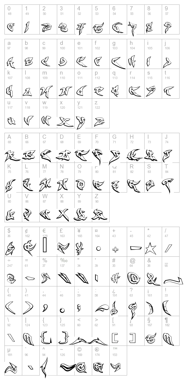 Rase One Outline character map