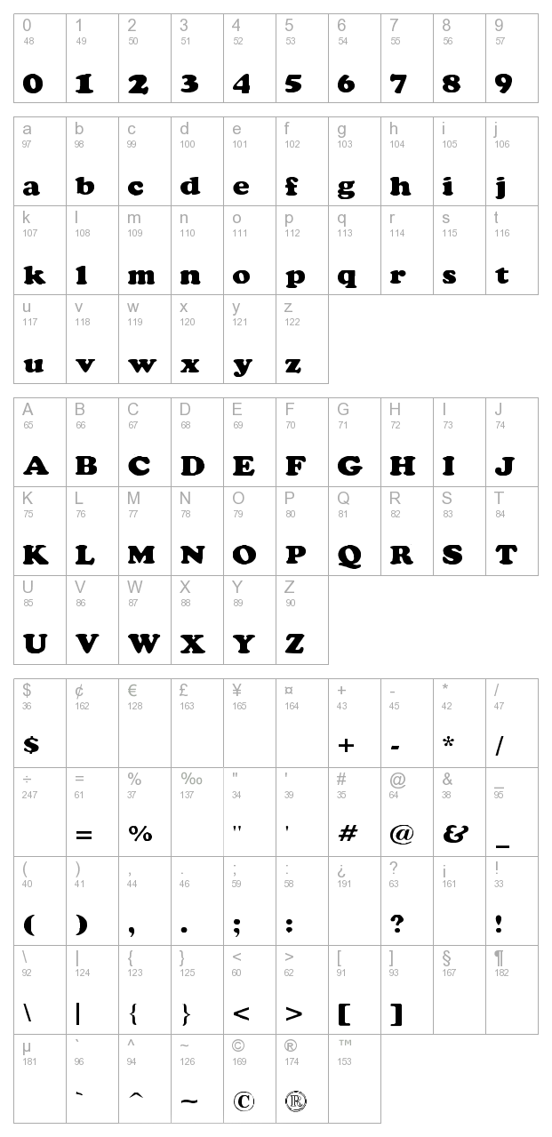 Rockletter Simple character map