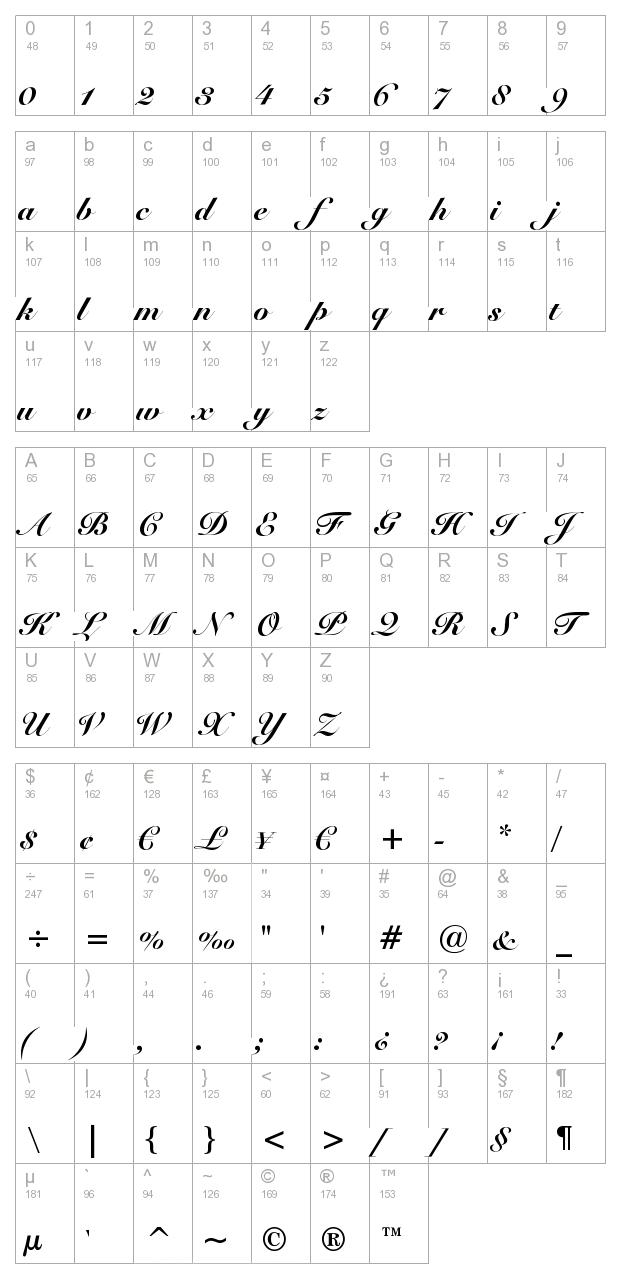Roundhand Black BT character map