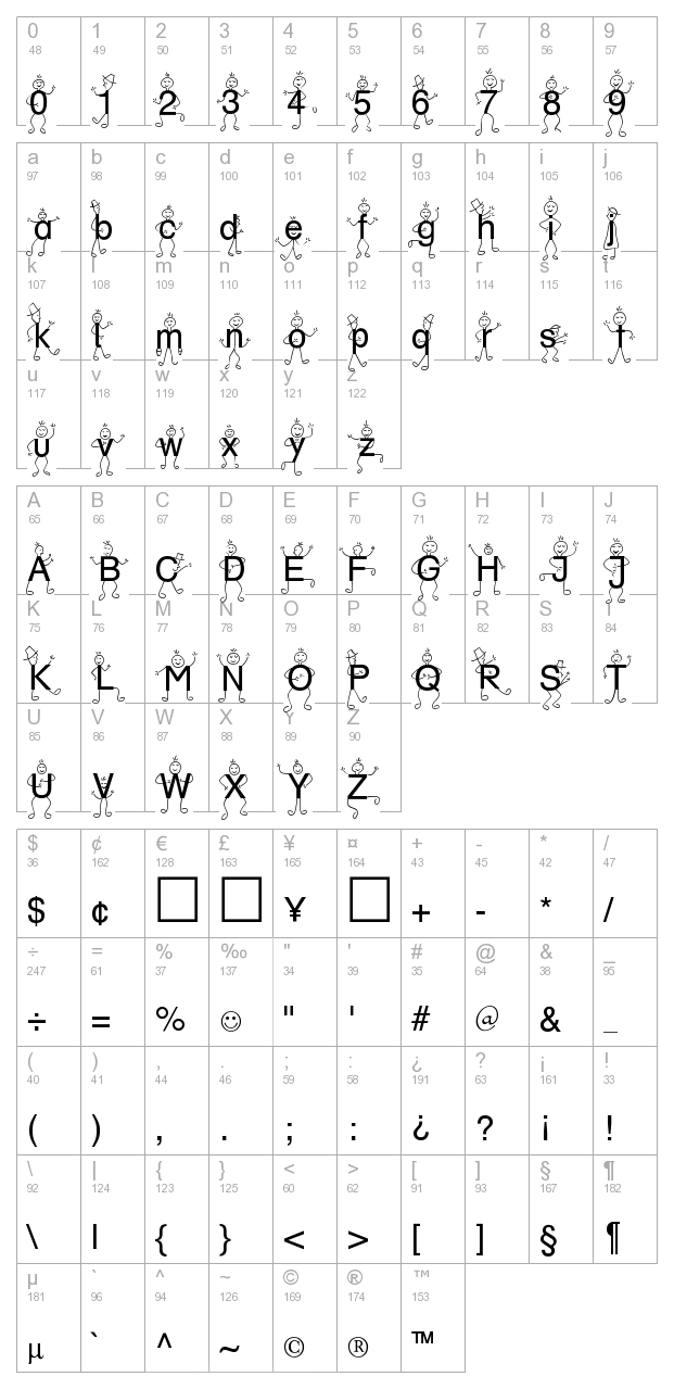 SP DR BY 3 DB character map