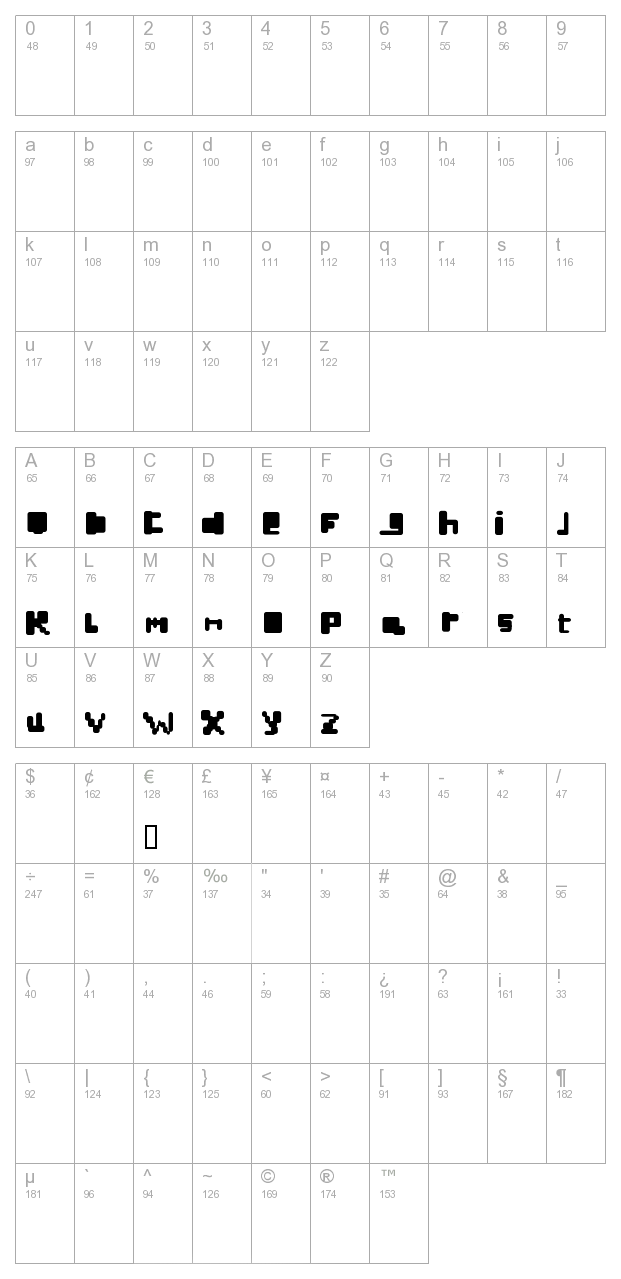 Sneflabb  Normal character map