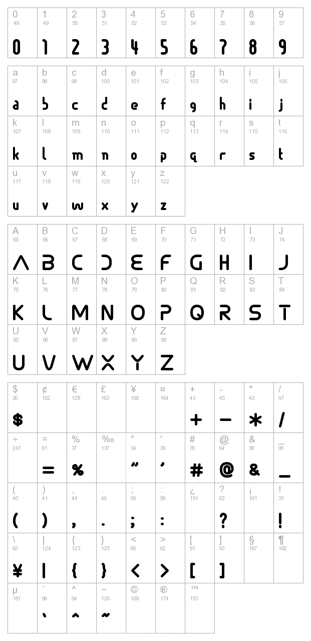 Sonic Demon Font character map