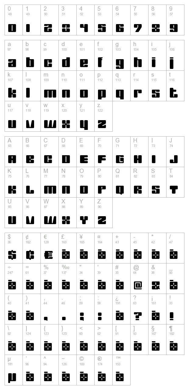 Square Wise character map