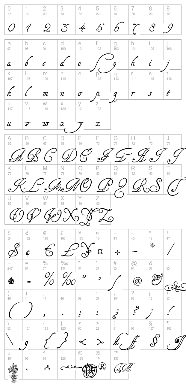 Tagettes character map