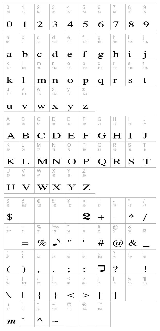 Tempo Font Ex character map