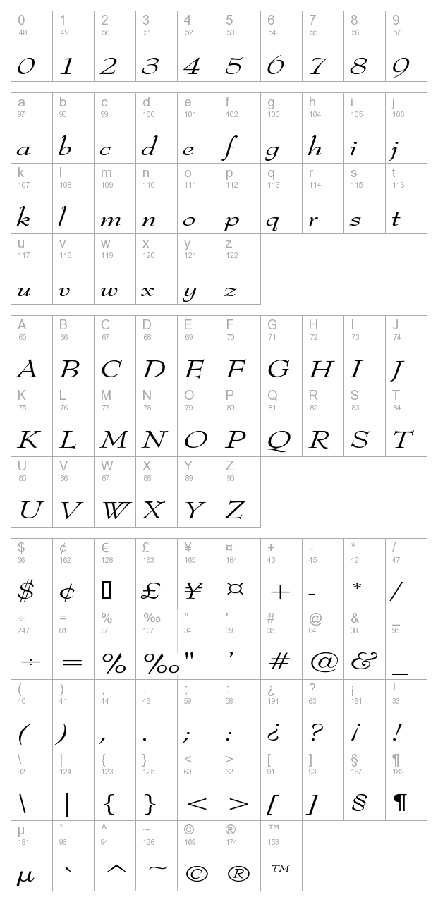Top Hat Extended Italic character map