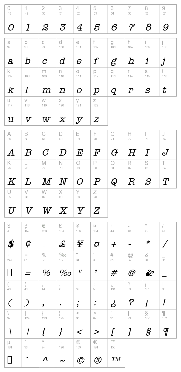 Typewriter Oblique character map