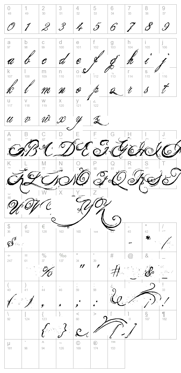 the King & Queen font character map
