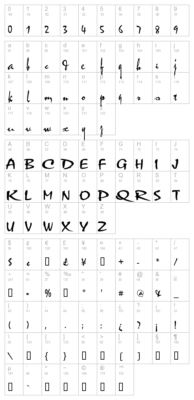 VNI Thufap 1 character map
