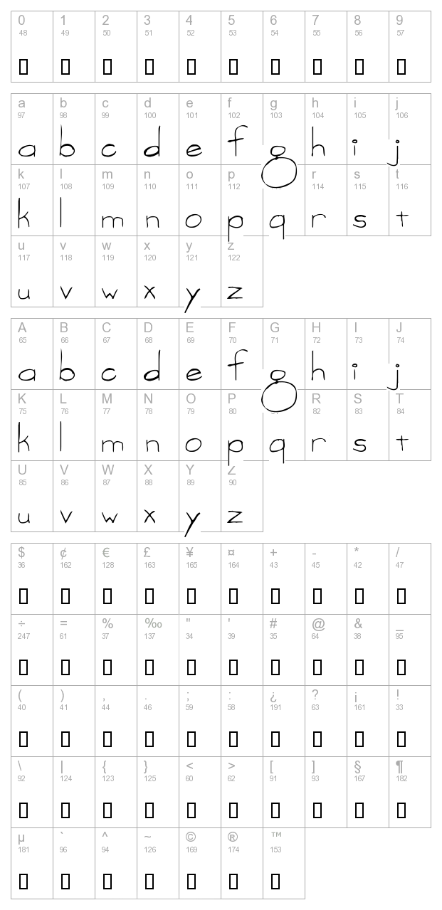 vargas character map