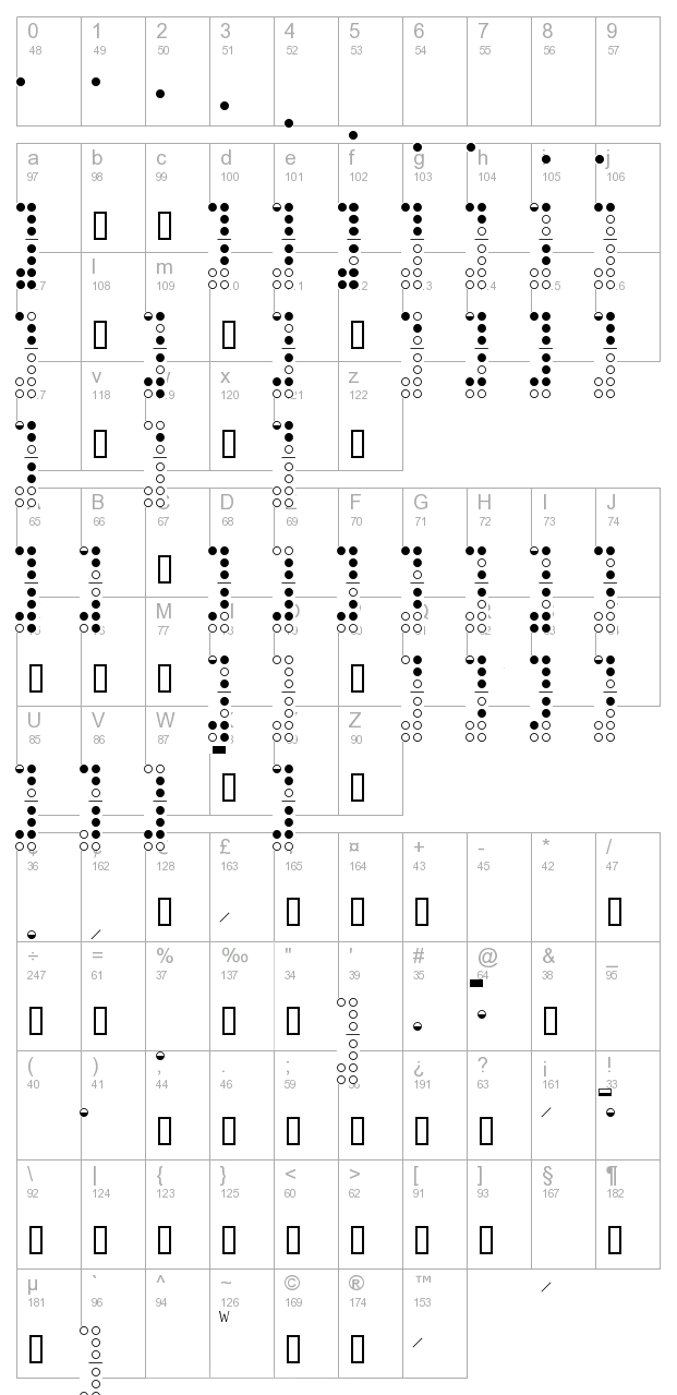 Woodwind Tablature Rec 1.1 character map