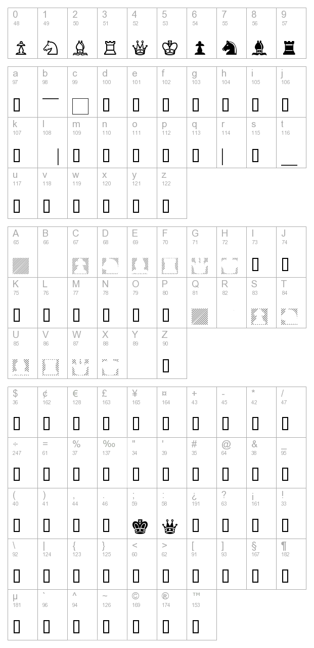 X Last Minute Chess character map