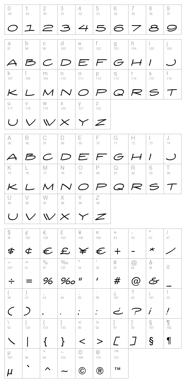 Yuba BTN Expanded Oblique character map