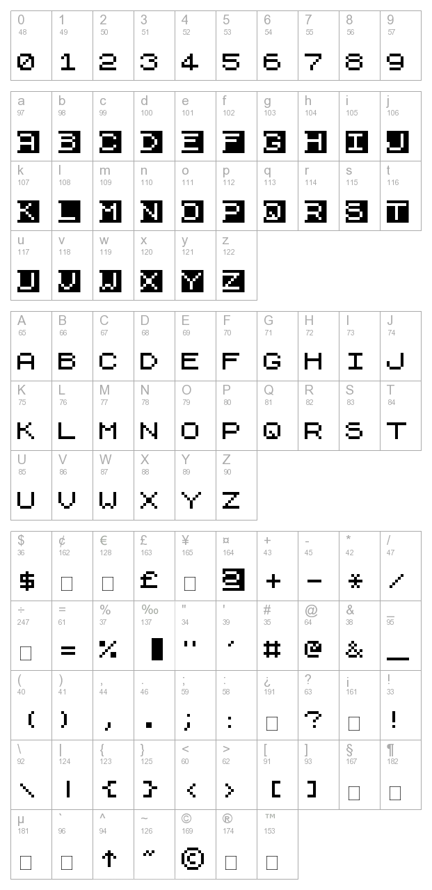 ZX 81 character map